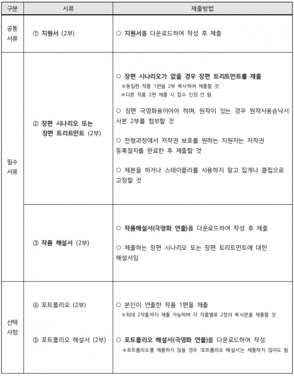 2018년도_명필름랩_모집요강수정-4