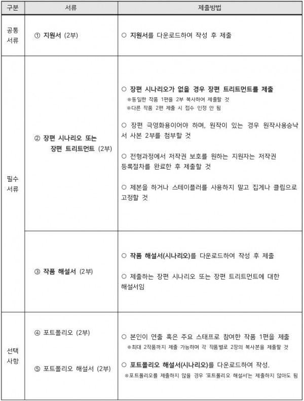 2018년도_명필름랩_모집요강수정-5