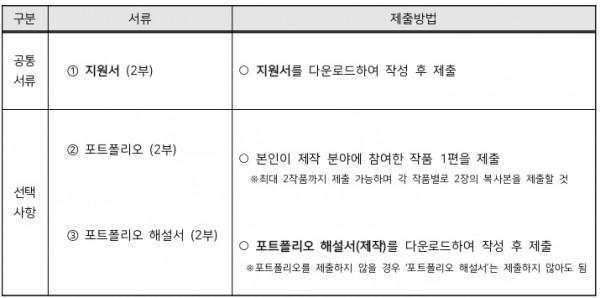 2018년도_명필름랩_모집요강수정-6