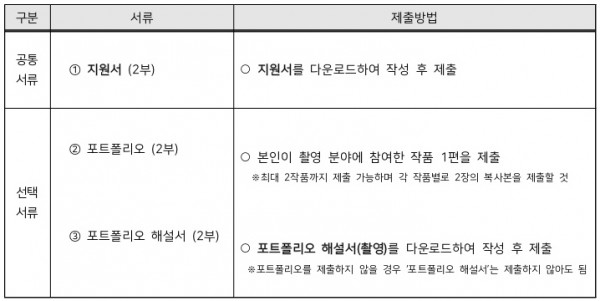 2018년도_명필름랩_모집요강수정-7